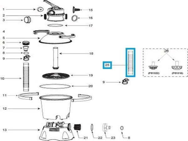 Bestway® Ersatzteil 32 mm Filterpumpenschlauch (300 cm)
