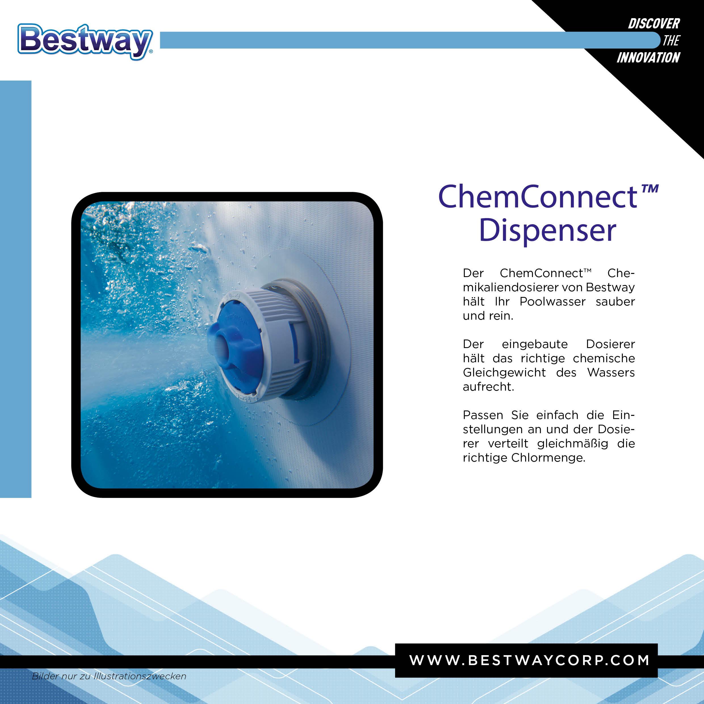 ChemConnect-TM-AGP_DE
