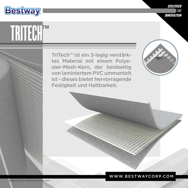 Tritech_DE