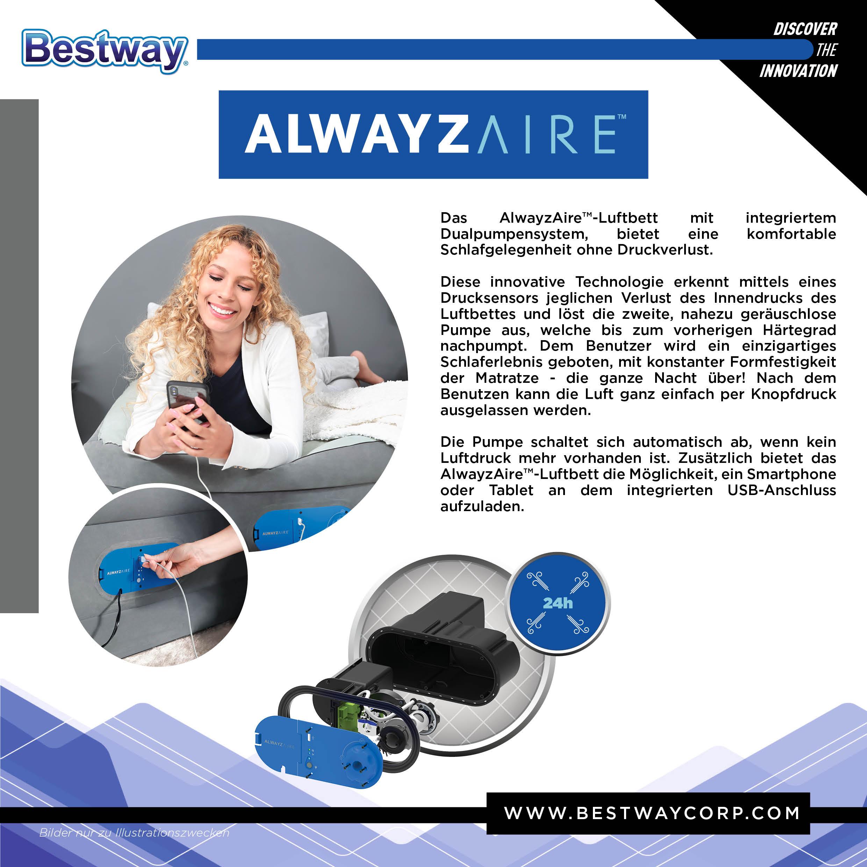 AlwayzAire-USB-port_DE